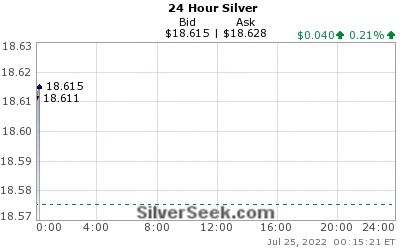 Silver 24 Hour