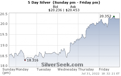 Silver 5 Day