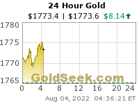 Gold 24 Hour