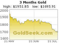 Gold 3 Month