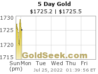Gold 5 Day