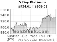 Platinum 5 Day