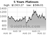 Platinum 5 Year