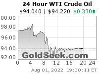 WTI Crude Oil 24 Hour