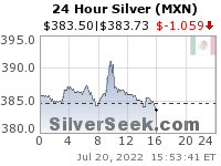 Mexican Peso Silver 24 Hour