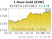 Euro Gold 1 Hour