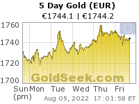 Euro Gold 5 Day