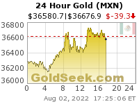 Mexican Peso Gold 24 Hour