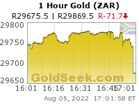 S. African Rand Gold 1 Hour