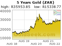 S. African Rand Gold 5 Year
