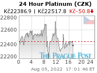 Platinum (CZK) 24 Hour
