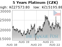 Platinum (CZK) 5 Year