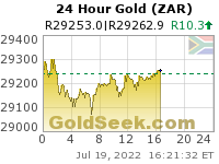 S. African Rand Gold 24 Hour